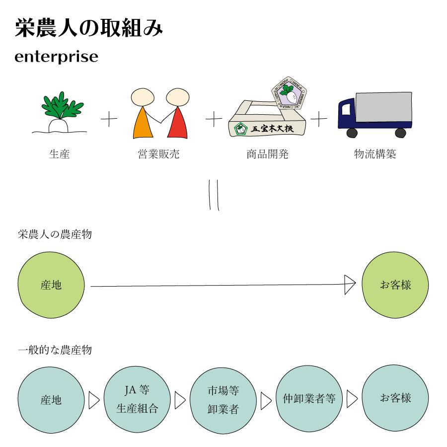 トピックス_2-取組み-2